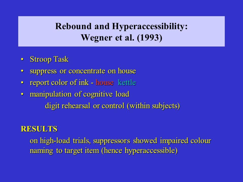 Rebound and Hyperaccessibility: Wegner et al. (1993)