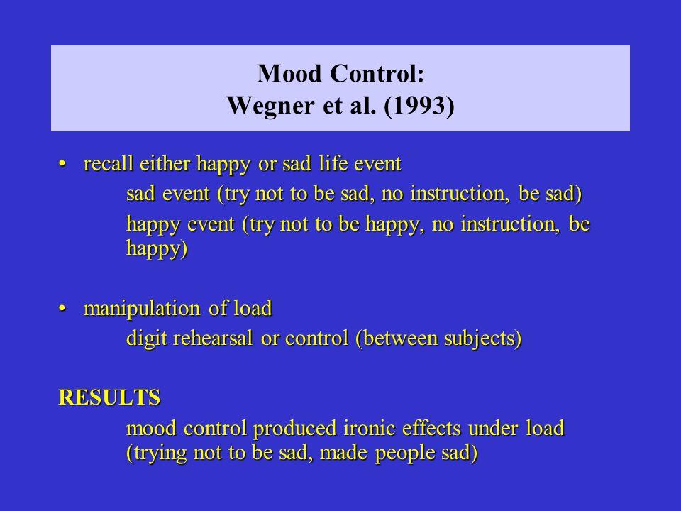 Mood Control: Wegner et al. (1993)