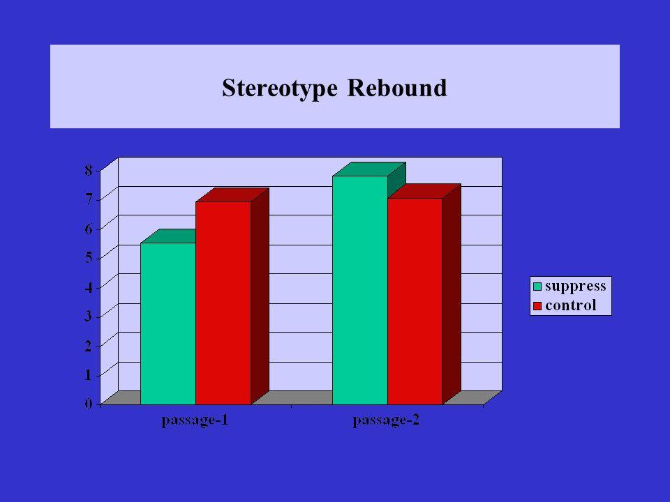 Stereotype Rebound