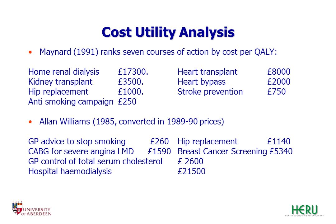 Cost Utility Analysis Maynard (1991) ranks seven courses of action by cost per QALY: Home renal dialysis £17300. Heart transplant £8000.