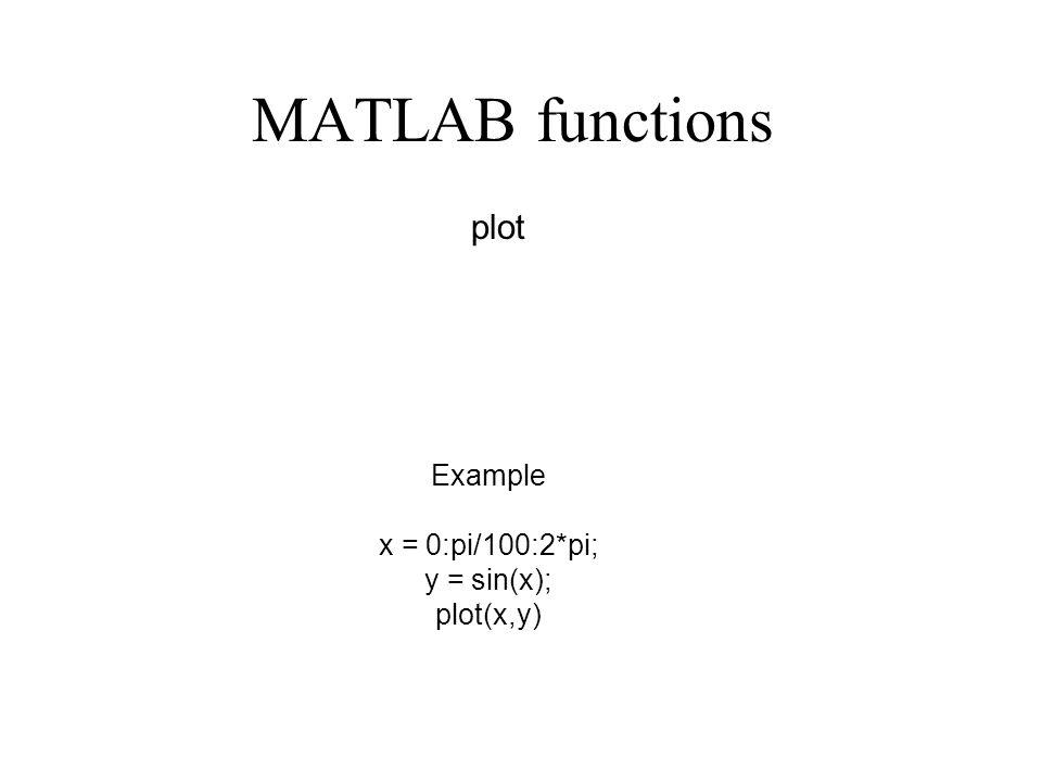 MATLAB functions plot Example x = 0:pi/100:2*pi; y = sin(x); plot(x,y)