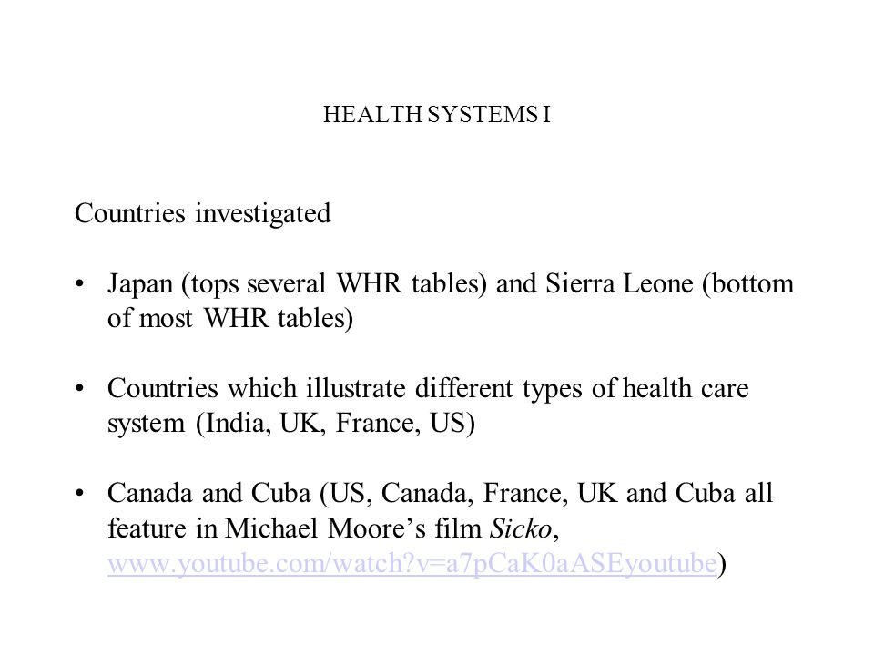 Countries investigated