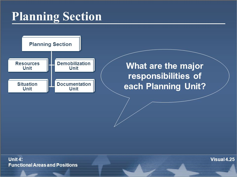 What are the major responsibilities of each Planning Unit