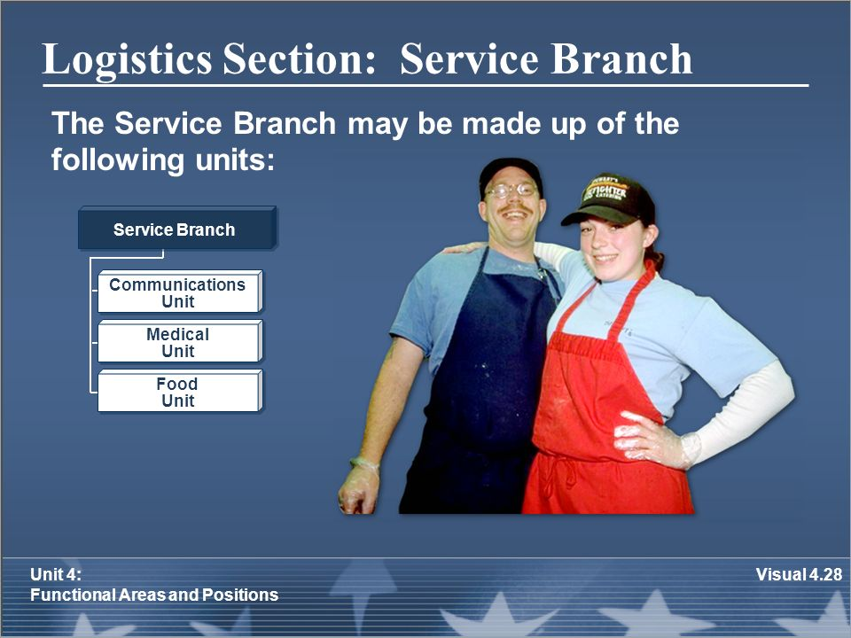 Logistics Section: Service Branch