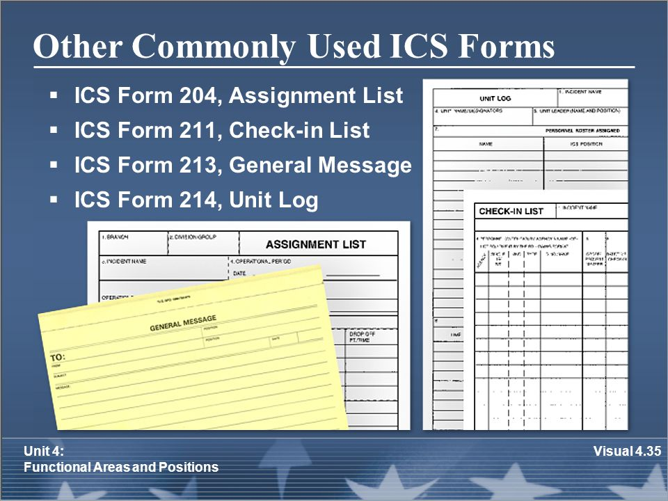 Other Commonly Used ICS Forms