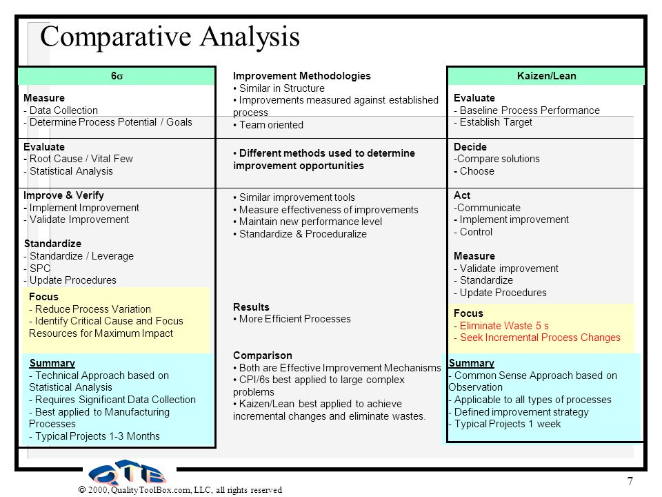 Comparative evaluation approaches, HR Management