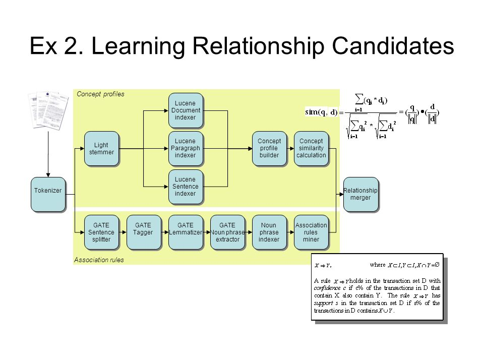Ex 2. Learning Relationship Candidates