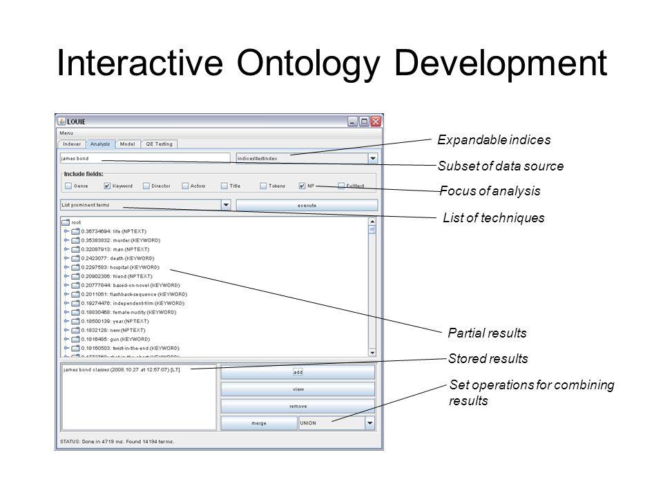 Interactive Ontology Development