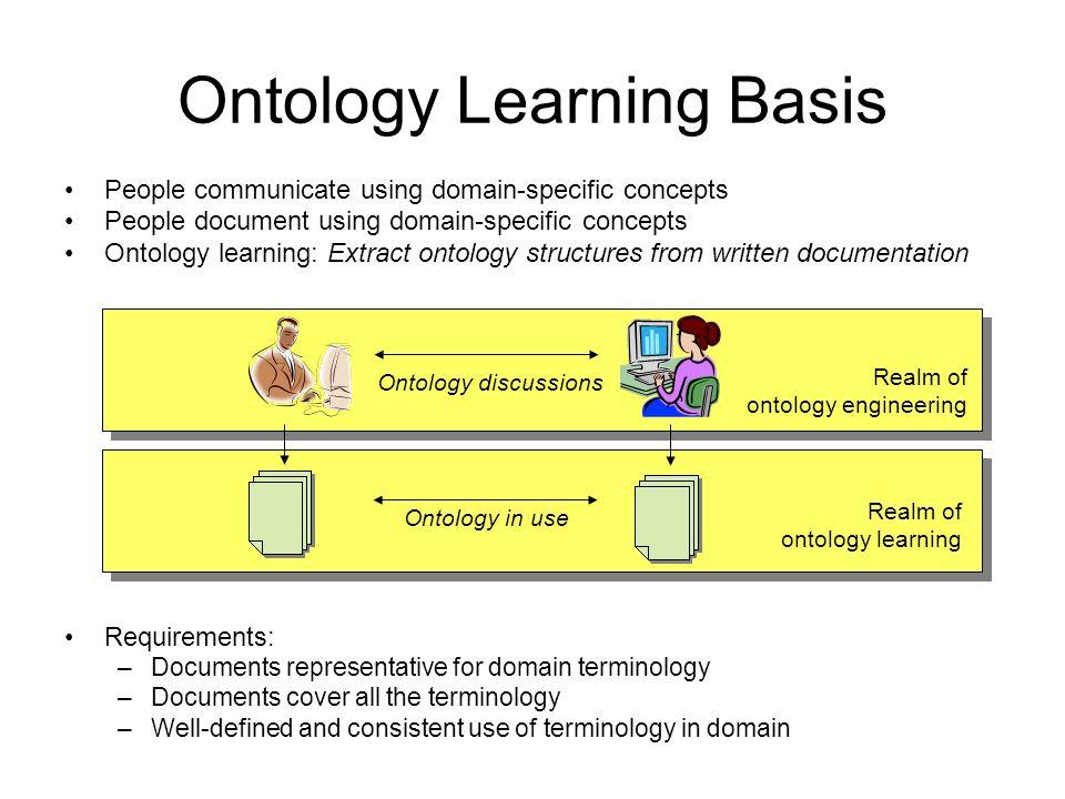 Ontology Learning Basis