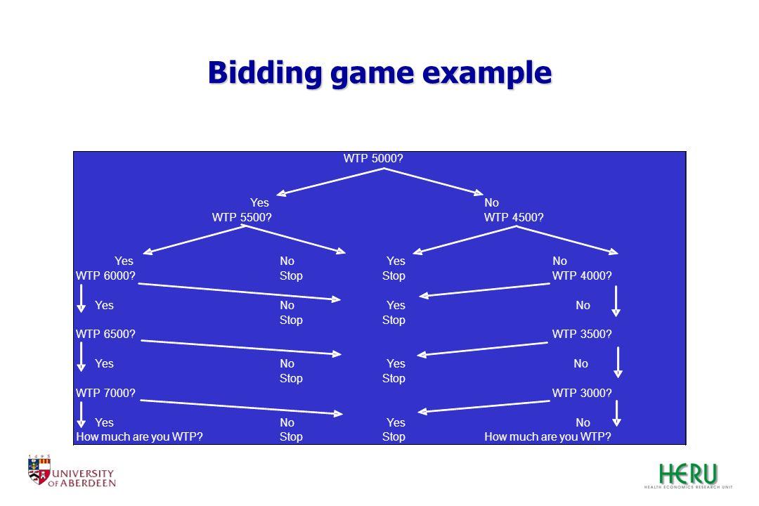 Bidding game example WTP 5000 Yes No WTP 5500 WTP 4500 WTP 6000