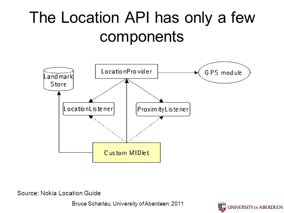 The Location API has only a few components