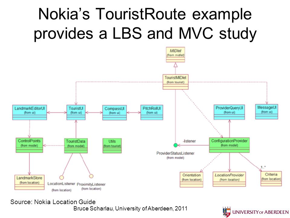 Nokia's TouristRoute example provides a LBS and MVC study