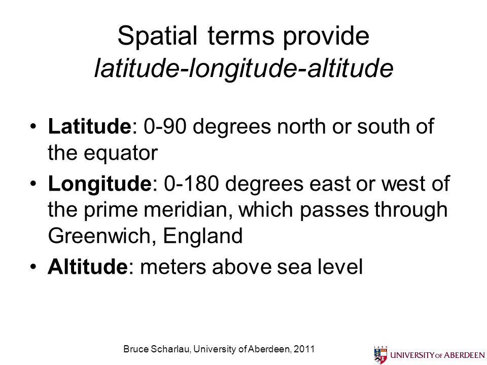 Spatial terms provide latitude-longitude-altitude