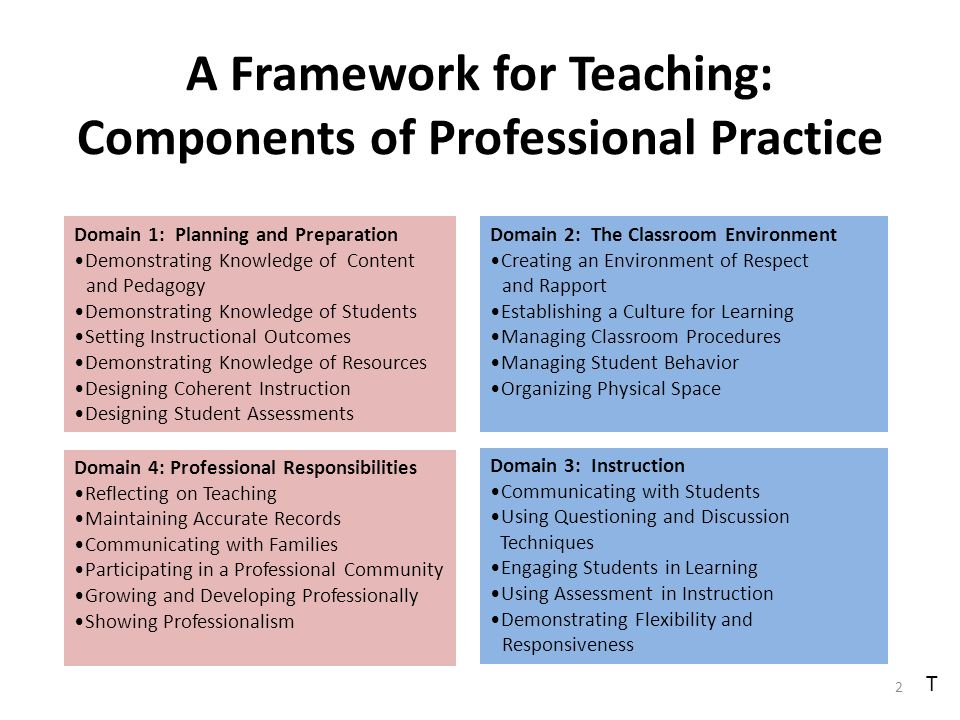 improve instructional practices and discussion procedures