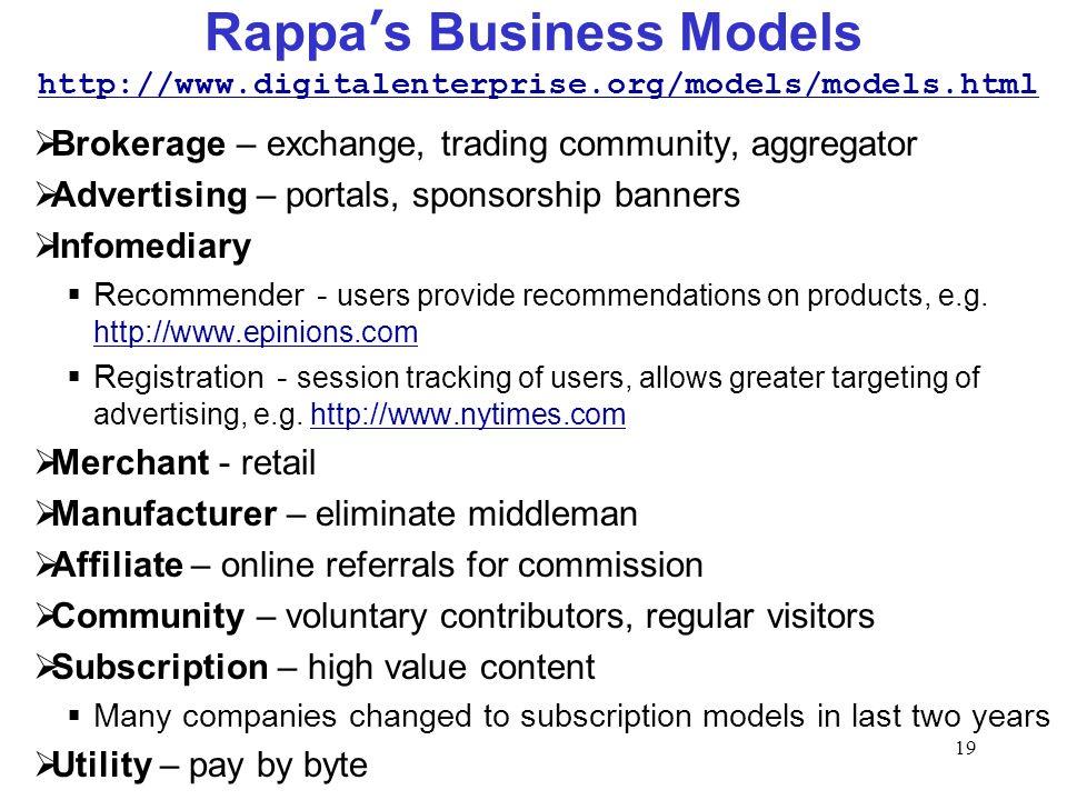 Rappa's Business Models