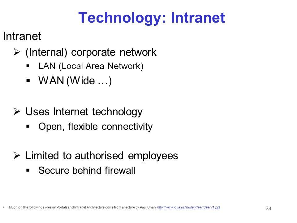 Technology: Intranet Intranet (Internal) corporate network