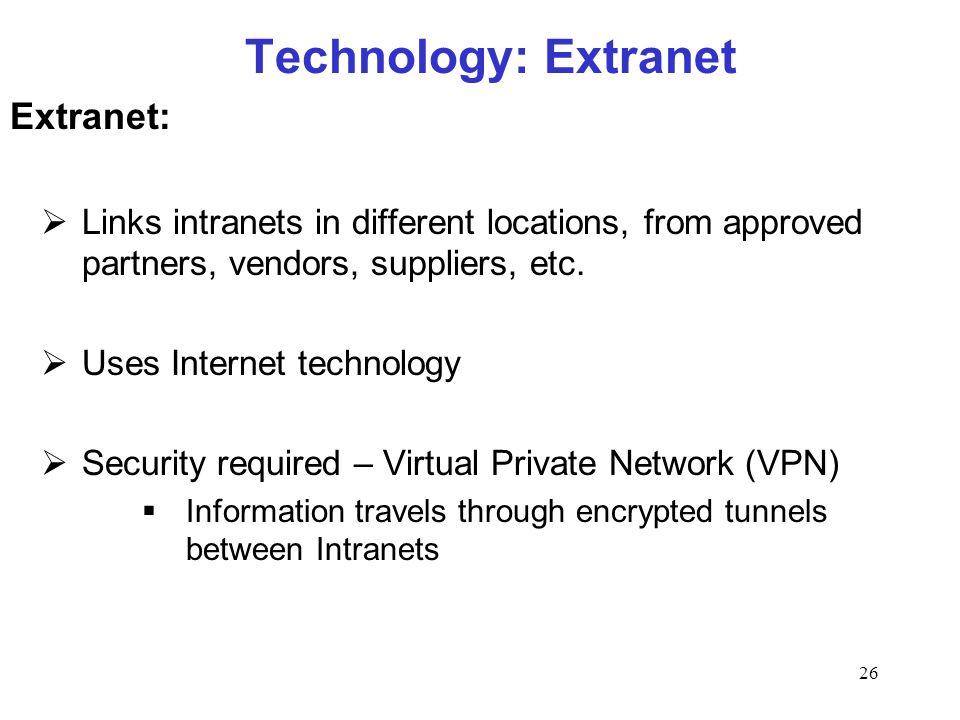 Technology: Extranet Extranet: