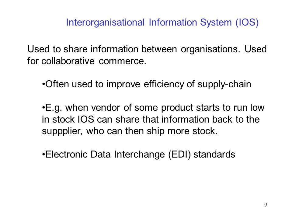 Interorganisational Information System (IOS)