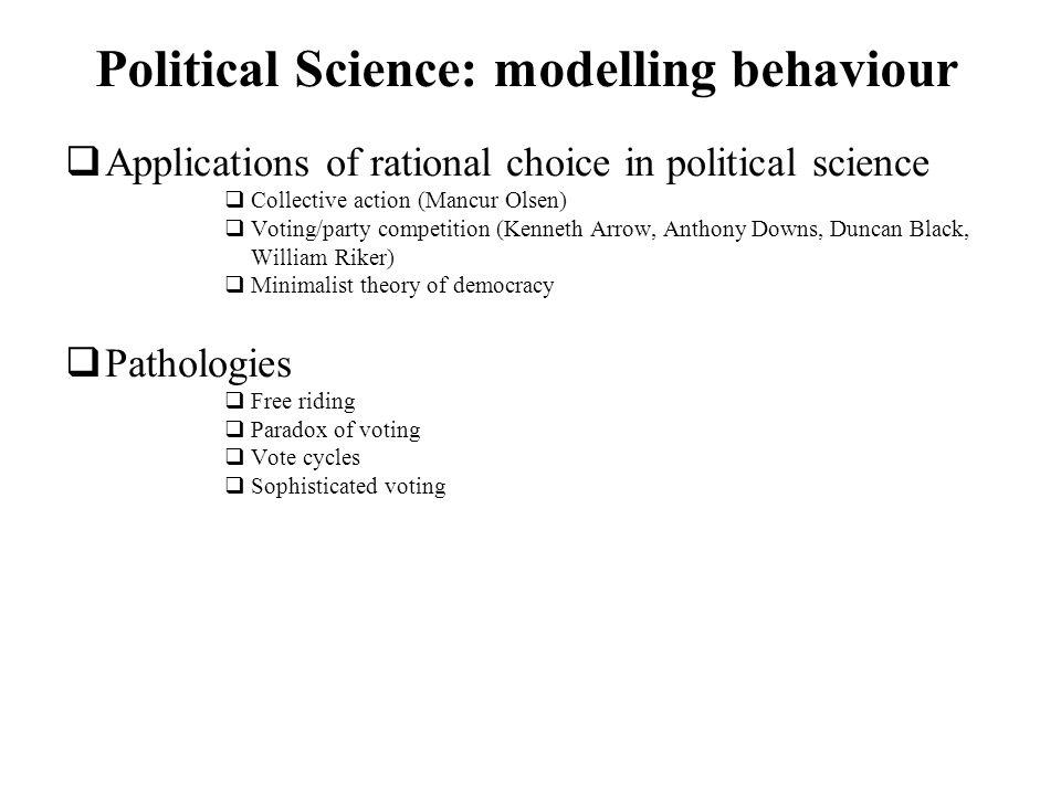 Political Science: modelling behaviour