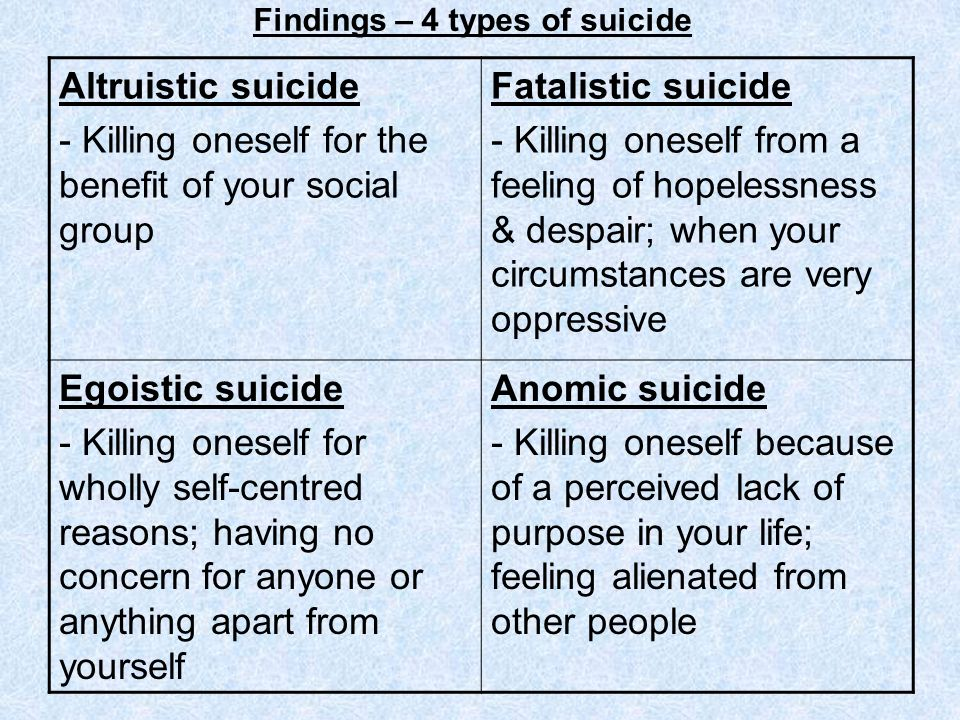 Findings – 4 types of suicide
