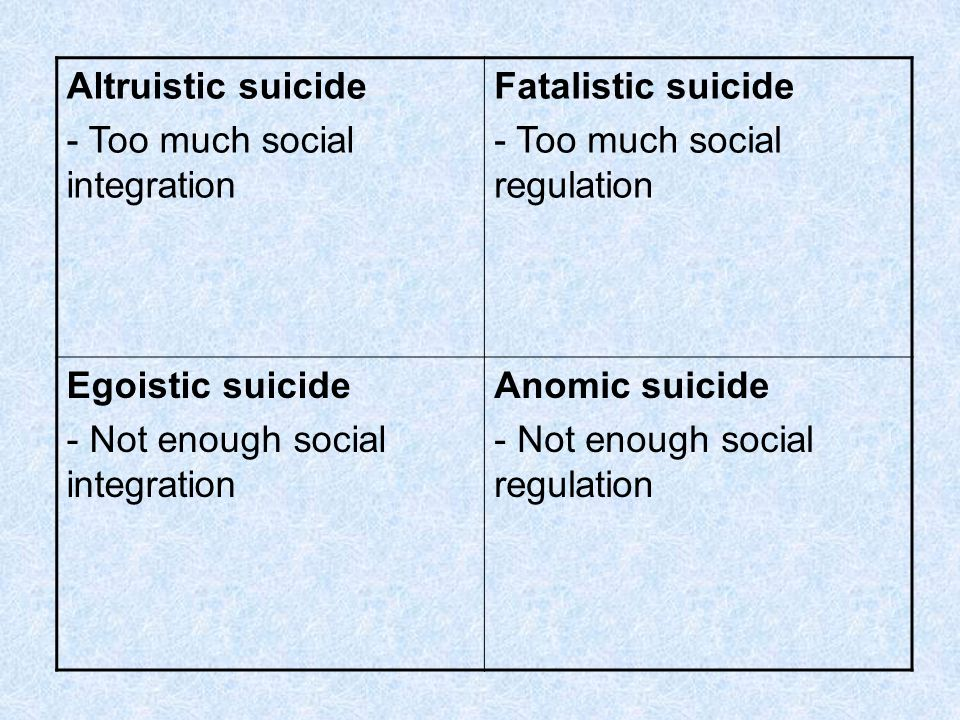 Altruistic suicide - Too much social integration. Fatalistic suicide. - Too much social regulation.