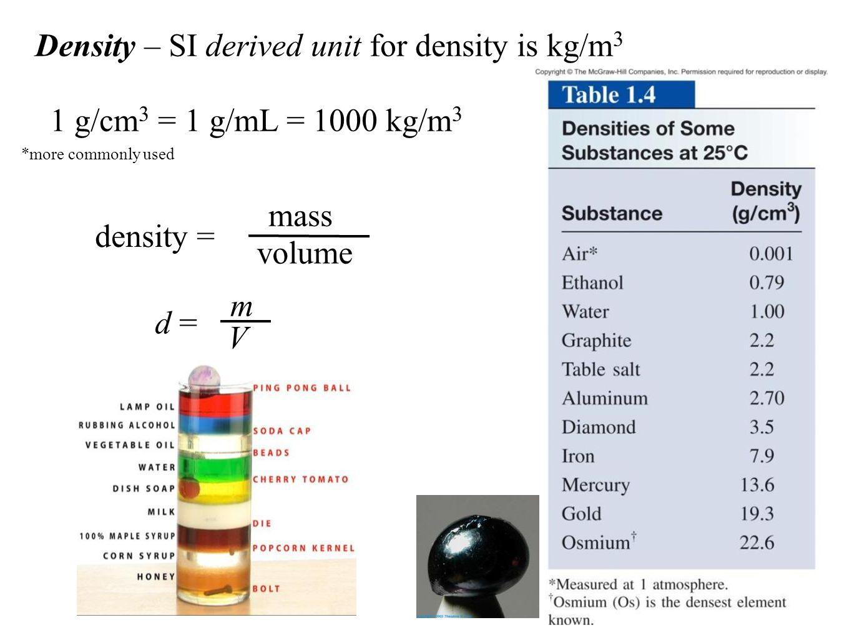 chemistry the study of matter ppt download. Black Bedroom Furniture Sets. Home Design Ideas