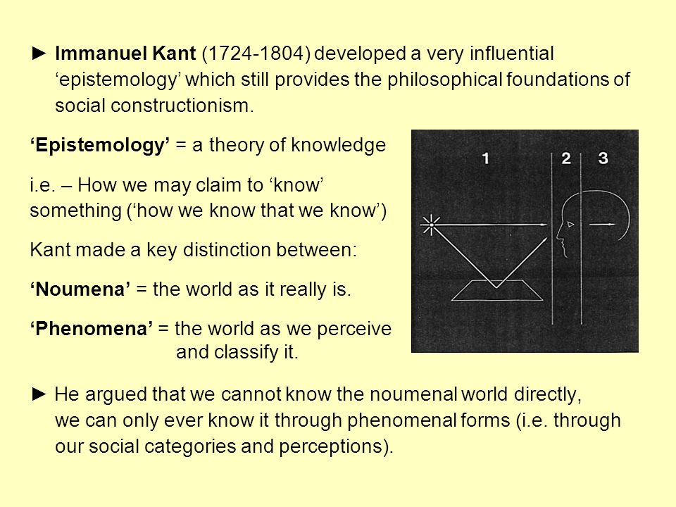 ► Immanuel Kant (1724-1804) developed a very influential
