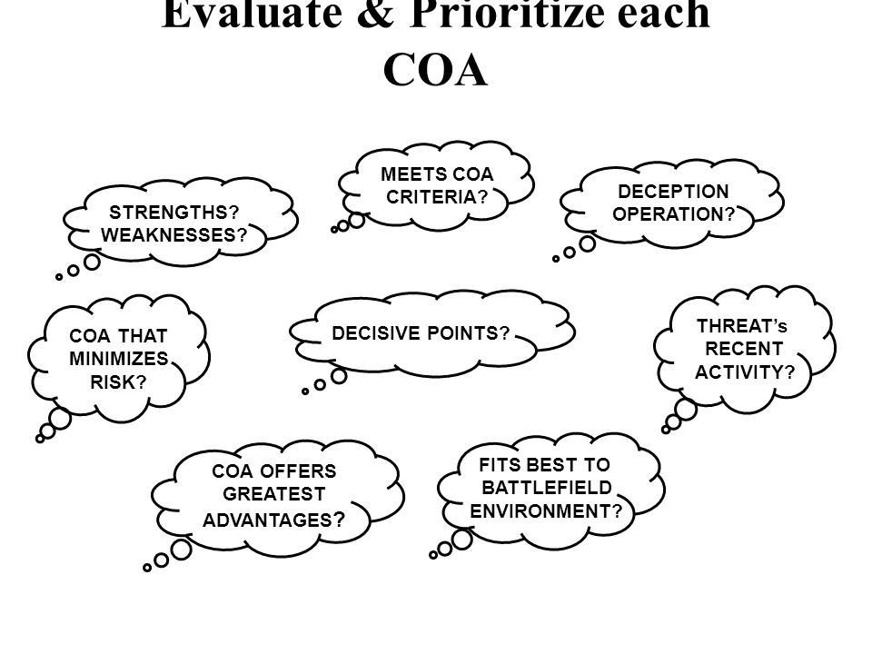 intelligence preparation of the battlefield  ipb