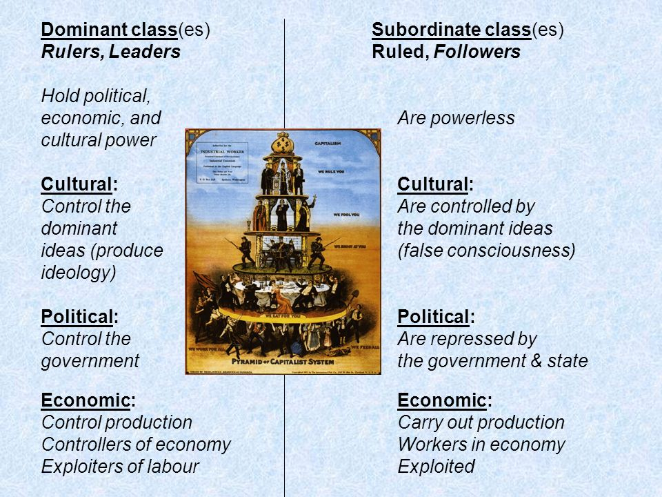 Dominant class(es) Subordinate class(es)