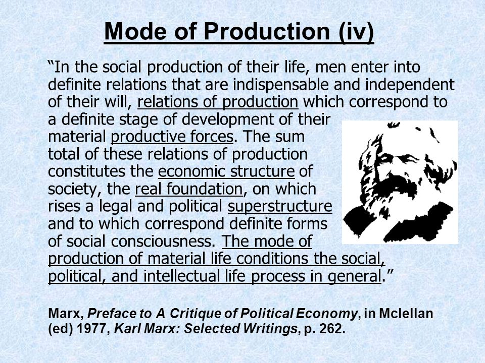 Mode of Production (iv)