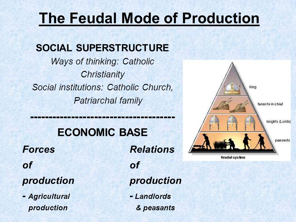 The Feudal Mode of Production