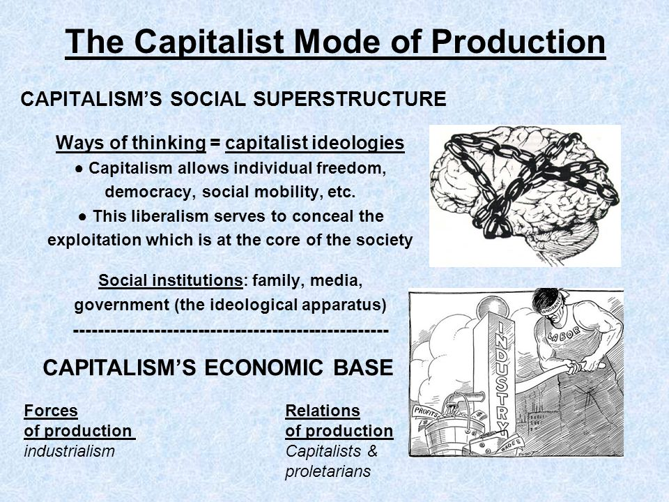 marx mode of production essay According to marx, the capitalist mode of production establishes the conditions   his essay marxism and humanism is a strong statement of anti- humanism in.