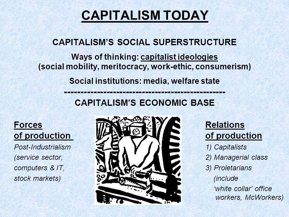 CAPITALISM TODAY --------------------------------------------------