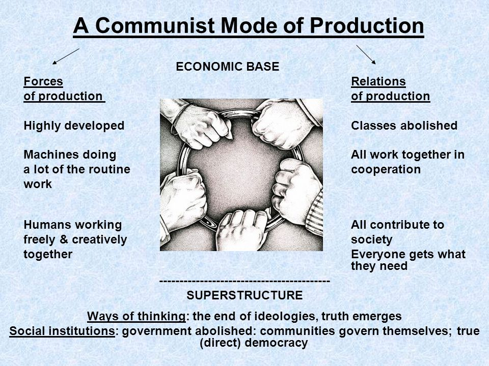 A Communist Mode of Production