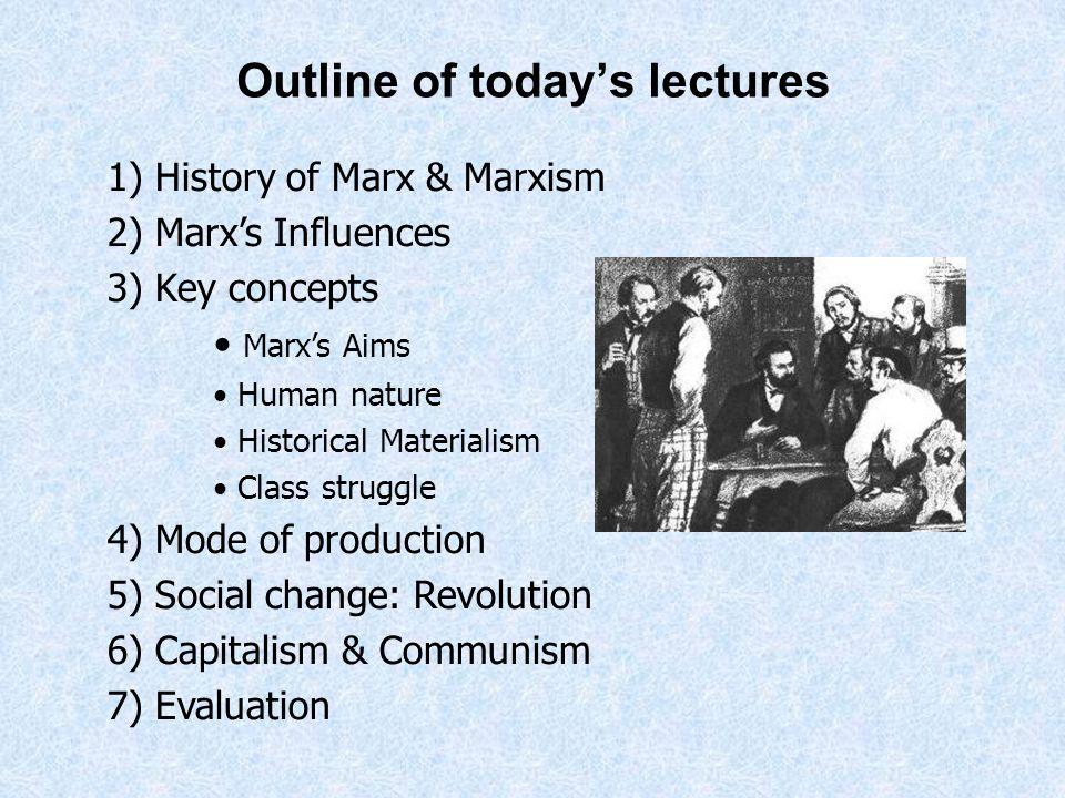 karl marx and human nature