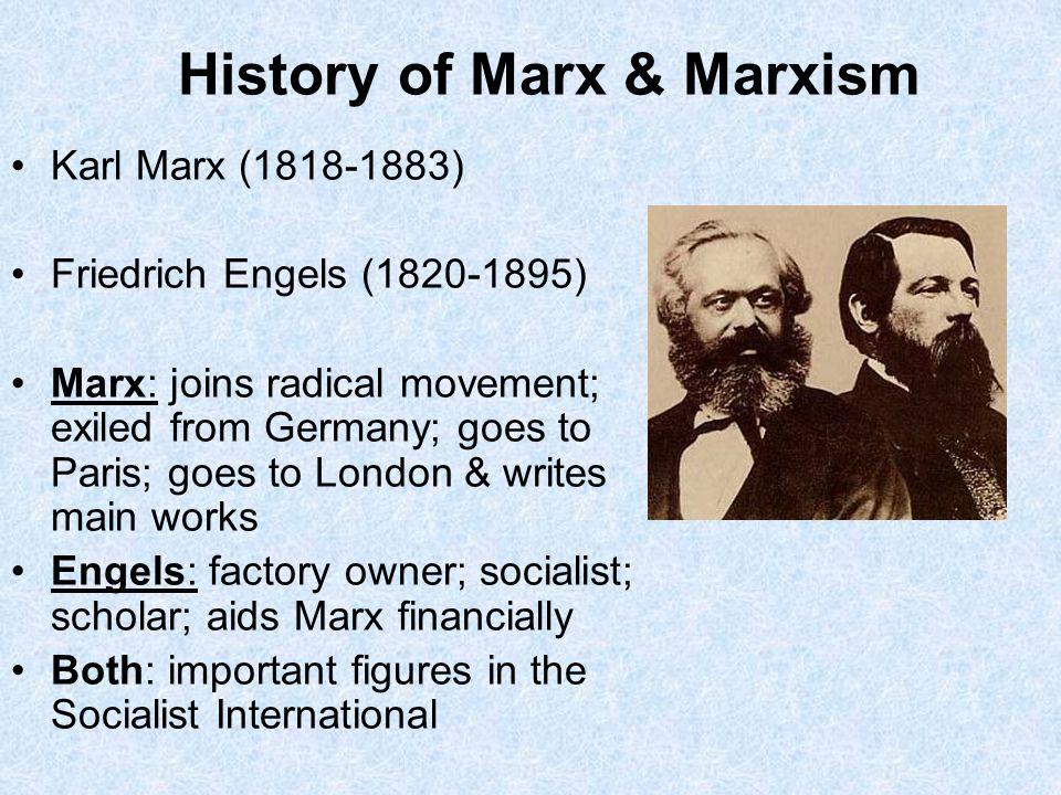 History of Marx & Marxism