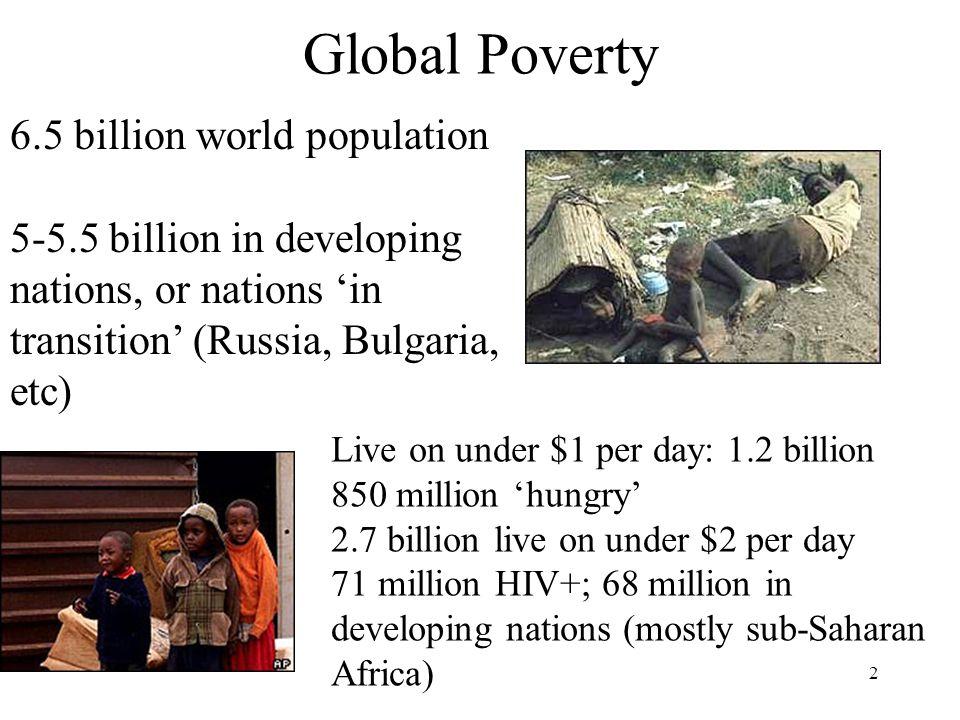 Global Poverty 6.5 billion world population