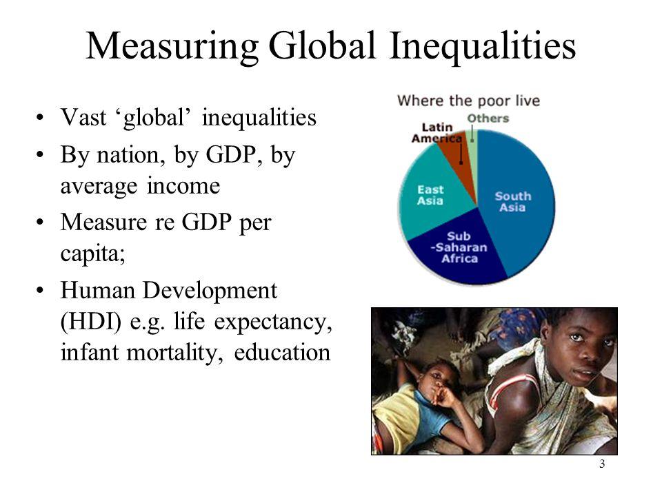 Measuring Global Inequalities