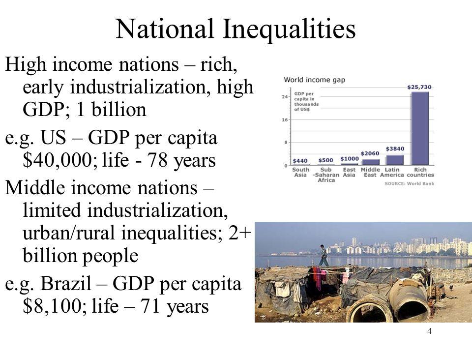 National Inequalities