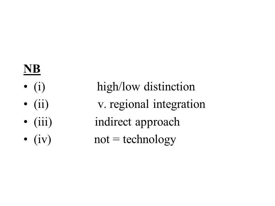 NB (i) high/low distinction. (ii) v. regional integration. (iii) indirect approach.