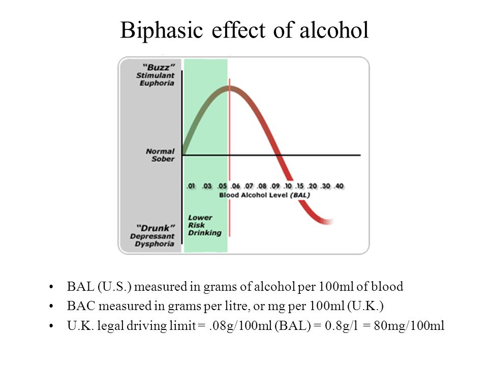 Biphasic effect of alcohol