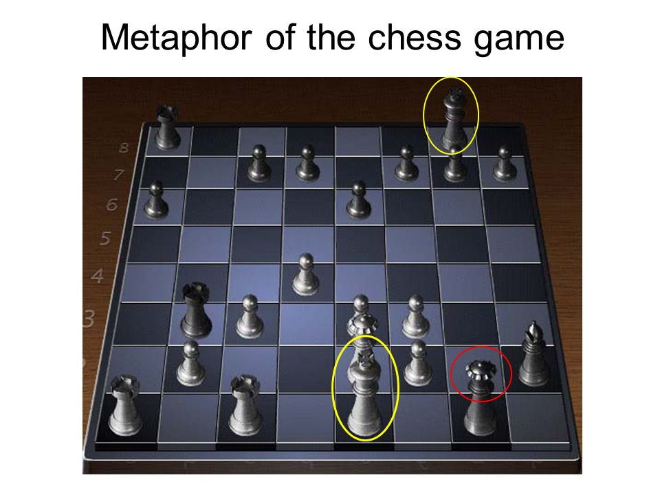Metaphor of the chess game