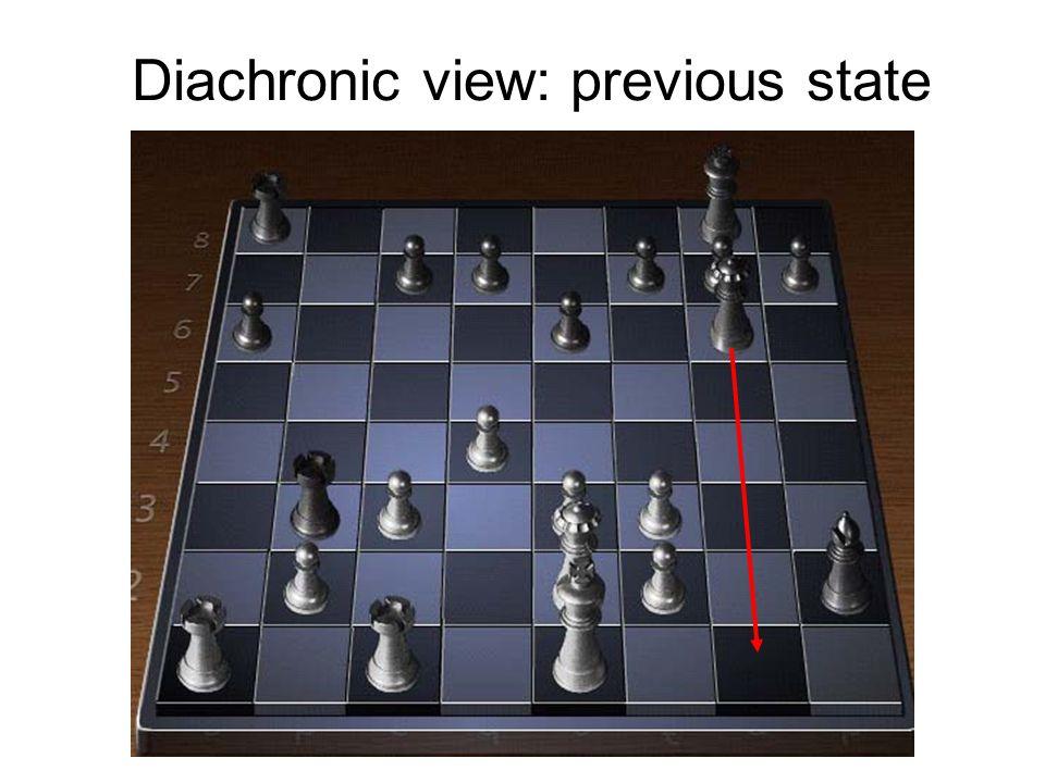 Diachronic view: previous state