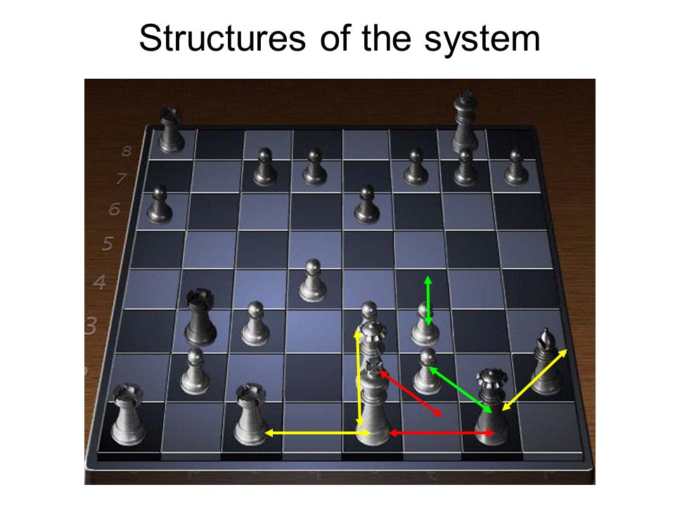 Structures of the system