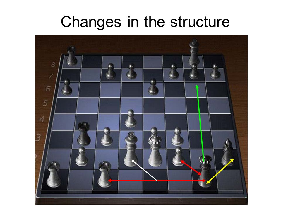 Changes in the structure
