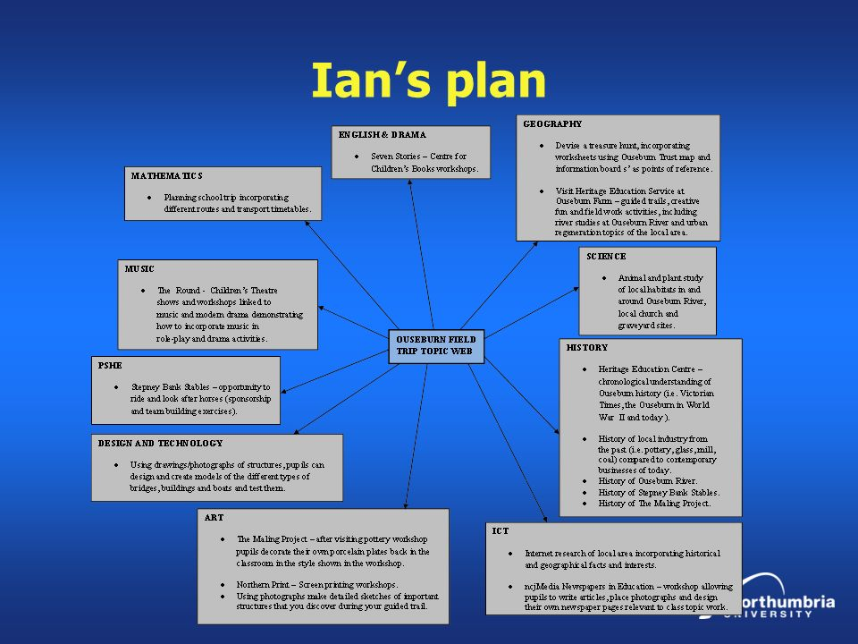 Ian's plan