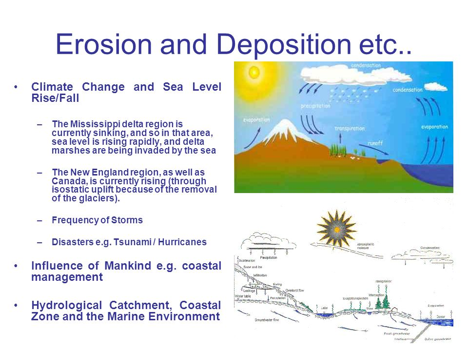 Erosion and Deposition etc..