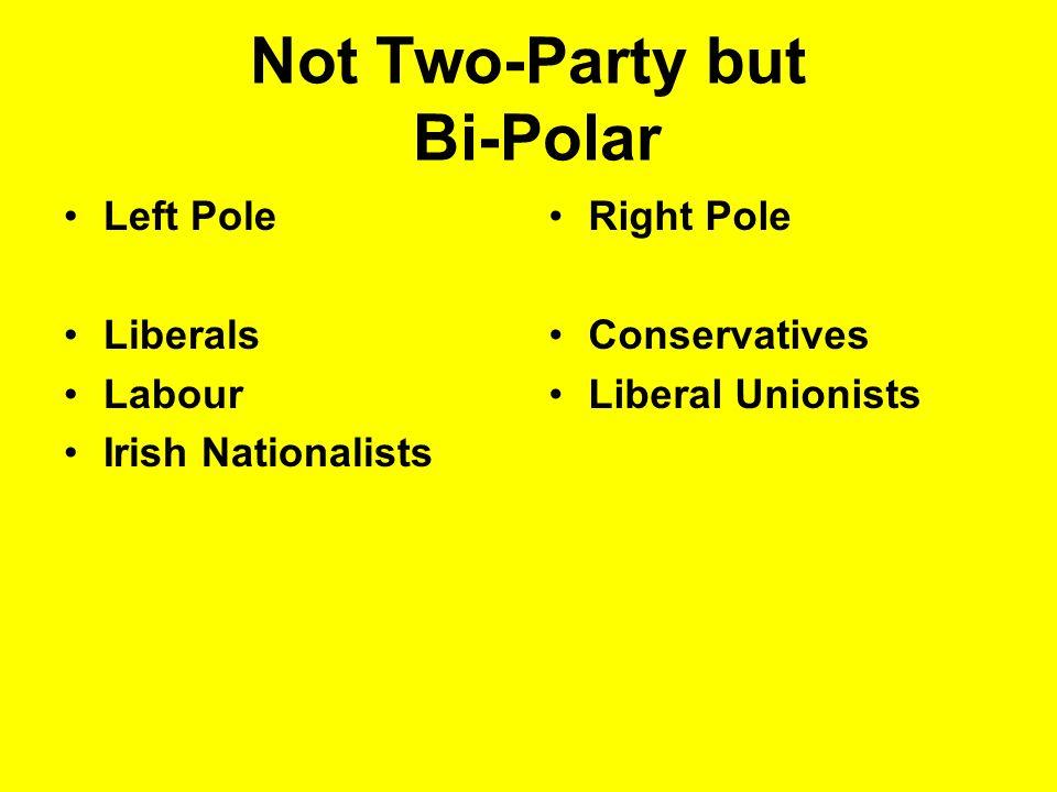 Not Two-Party but Bi-Polar