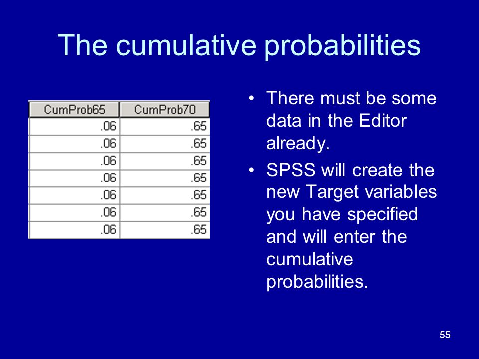 The cumulative probabilities