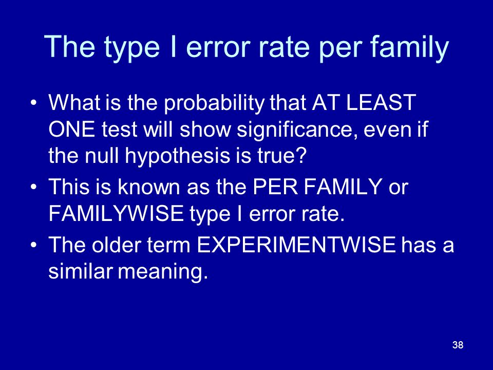 The type I error rate per family
